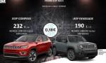 offerte car rent febbraio 2020